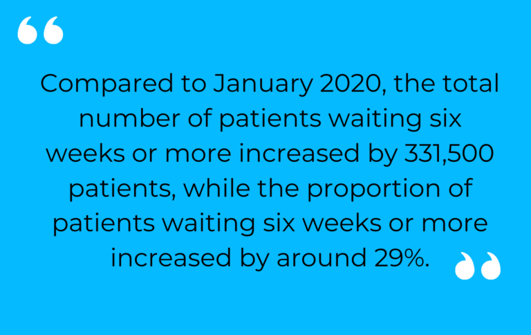 Photo - HexaradRadiology blog article discussing loger waiting lists for radiology patients.